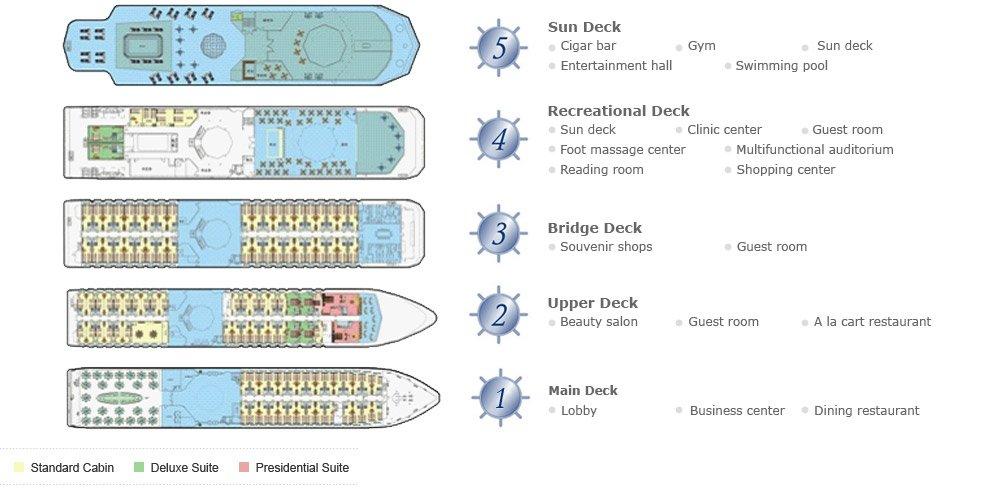 Blue Whale Deck Plan