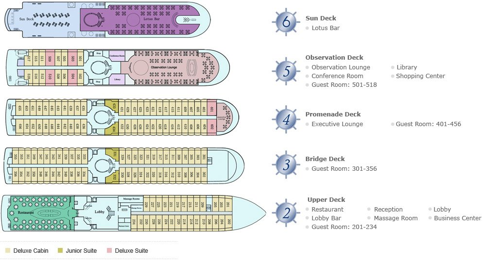 Century Sun Deck Plan