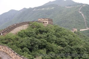 1 Day Beijing Tour
